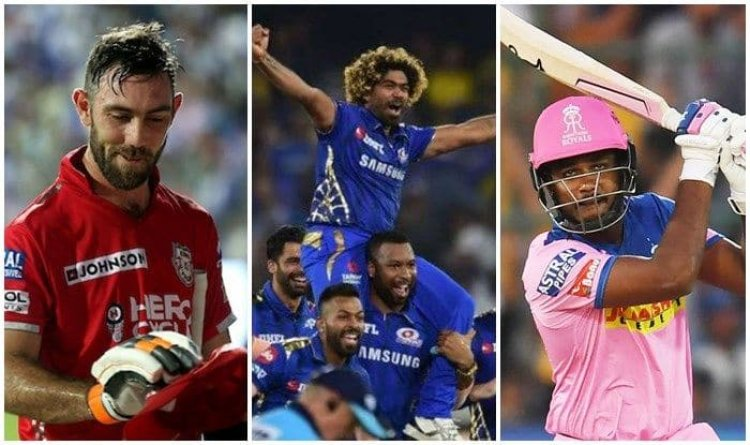 IPL 2021 Retention Highlights | Complete And Full List of Released, Retained Players by Franchises Ahead of I - India.com